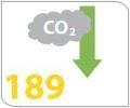 Covenant cities pledge emission cuts exceeding carbon footprint of Belgium and Luxemburg combined!